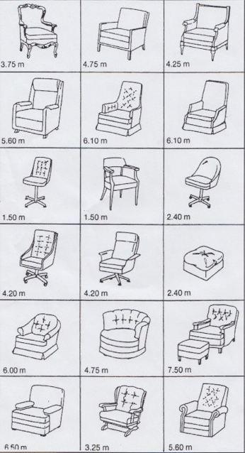 Benodigde meubelstof 1