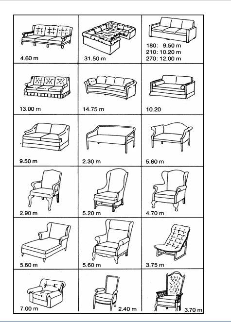 benodigde meubelstof 2